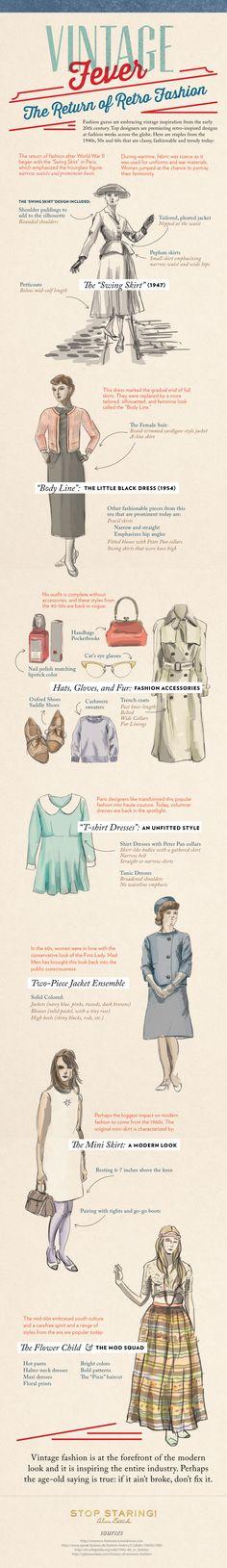 Vintage Fever - The Return of Retro Fashion  Infographic
