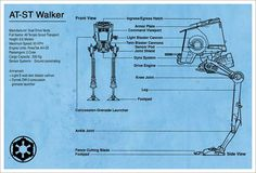 www.CuratedScienceFiction.com | Star Wars AT-ST Walker Diagram  #starwars #diagram #atst #art #retro #vintage #schematic #scifi
