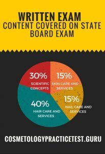 Studying for the cosmetology state board exam - Salon İdeas
