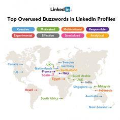 De top 10 op LinkedIn meest gebruikte 'buzzwoorden'