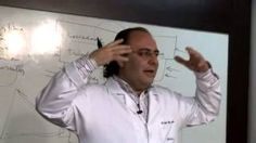 dr sergio felipe de oliveira - YouTube