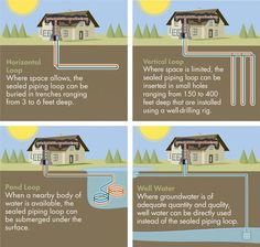 Do You Know There Is A Treasure In Your Backyard? Air-ease Heating and Cooling