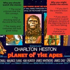 Quick review of Planet Of The Apes by Franklin J. Schaffner #cultmovies #sciencefiction #moviereview #planetoftheapes #movies #franklinjschaffner #vintagemovies Fiction Film, Science Fiction, Planet Of The Apes, Cult Movies, Grafik Design, Vintage Movies, Planets, The Past, Poster
