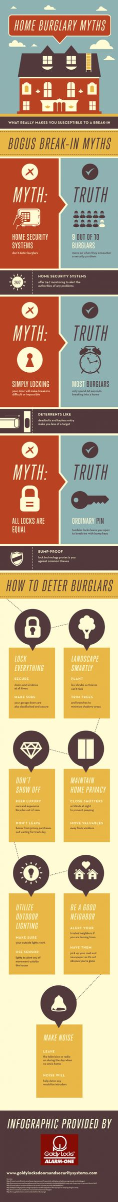 Home Burglary Myths: What Really Makes You Susceptible to a Break-In Infographic