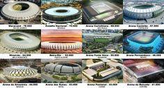 Aldo Fulcanelli  La próxima celebración de la Copa del Mundo Brasil 2014, así como los Juegos Olímpicos 2016, ha convertido a la emergente nación sudamericana en un verdadero botín. La coalición de políticos y empresarios, ha quedado manifiesta en el tráfico de influencias desatado, debido a la construcción de estadios de futbol dentro […]