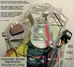 Make your own Colloidal Silver!  Can't wait to get hubby to rig this up!