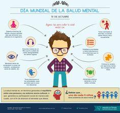 Día Mundial de la Salud Mental, Medical Times , Infografía Médica                                                                                                                                                                                 Más