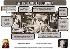 Cultura: Entendiendo el Guernica (Homenaje al pueblo vasco) ~ Aprender español con Delearte
