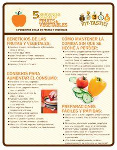 Los beneficios de las frutas y vegetales para los niños (parte 1) 12345fit-tastic.org