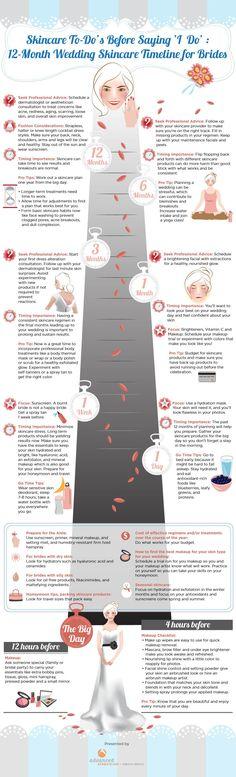 infographic on wedding skincare ideas
