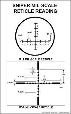 Here is a quick reference card for reading military mil-scale reticles. I'm not responsible for the misuse of this information as it is general knowledge and can be obtained from a number of public...