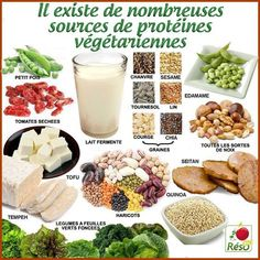 Ask most people for a list of high protein foods and they will probably mention meat, fish, eggs and dairy products. However, if you are a vegan or vegetarian these sources are not normally part of… Proteine Vegan, Vegan Foods, Vegan Dishes, Vegan Vegetarian, Vegetarian Recipes, Healthy Recipes, Soy Foods, Vegan Meals, Vegan Fitness