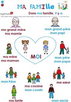 ma famille_vocab More
