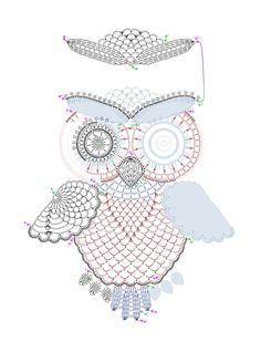 teste padrão da coruja Crochet por tasamajamarina