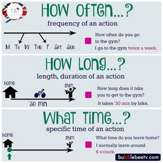 Questions: How often...? How long...? What time...?