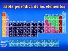 Como ubicar un elemento en la tabla peridica youtube qumica y tabla periodica pdf numeros de oxidacion tabla periodica completa pdf tabla periodica completa actualizada urtaz Image collections