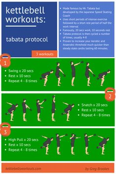 Discover Kettlebell Tabata Workouts and learn why using the correct Kettlebell Tabata Exercises are great for beginners starting out with kettlebells.