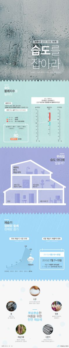 장마철 골칫거리 '습기' 효과적 해결 방법은? [인포그래픽] #humidity / #Infographic ⓒ 비주얼다이브 무단 복사·전재·재배포…