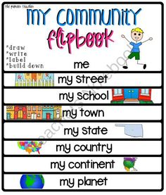 "Me And My Community Flip Book [Street, Town, State...] from Pioneer Teacher on TeachersNotebook.com - (10 pages) - Learn where you live with this cute flip book! Draw/write about you, your street, school, town, state, country, continent, and planet. Then build the flip book. When you are finished, write about ""me and my neighborhood"" and/or ""me and m"