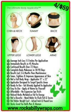296505f282 What are these crazy wraps  Does this answer your question  Questions  Text  Me