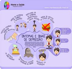 Mente e Saúde Psiquiatria Clínica - Google+