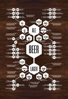 Beer GearHis and her's beer and wine diagrams... Toilet reading?!