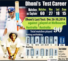 Dhoni sends world cricket into tizzy by his shock Test retirement - The Times of India