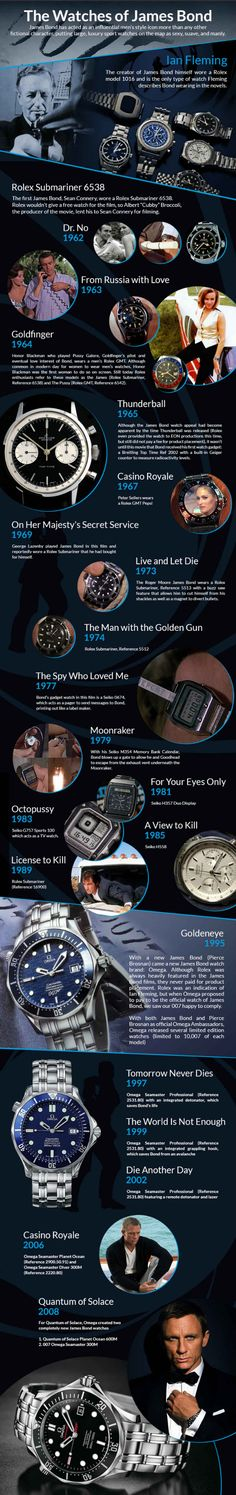 An Awesome Infographic Showcasing The Watches Of James Bond - Airows