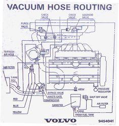 2001 volvo v70 engine diagram google search auto maintenance rh pinterest com 1999 volvo v70 engine diagram 1998 volvo v70 engine diagram