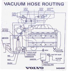 2006 volvo xc90 engine diagram finally a vacuum hose diagram 2006 volvo engine diagram