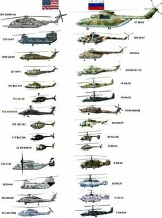 Russian military helicopter size comparison, from Ashley Miller's media content and analytics. Attack Helicopter, Military Helicopter, Military Jets, Military Weapons, Us Military Aircraft, Fighter Aircraft, Fighter Jets, Corvette Cabrio, Carl Benz