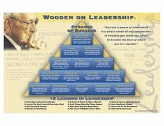 John Wooden's Pyramid Of Success...Still the best teaching , coaching and mentoring tool! Thanks John!