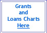 Resources 4 Adoption website. She has a great adoption grants and loans chart that is well worth the minimal amount she charges for it.