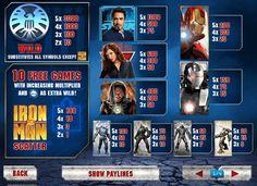 Таблица выплат на слотах Iron man 2