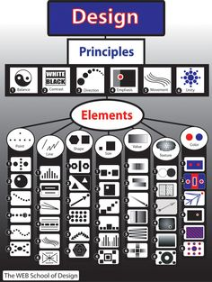 Elements and Principles of Design Poster by Colin Schoeneman, via Behance