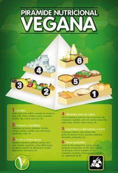 Homo Vegetus || desde 2002 | Para Inspirar y Contagiar || Derechos Animales | Veganismo || Nutrición: