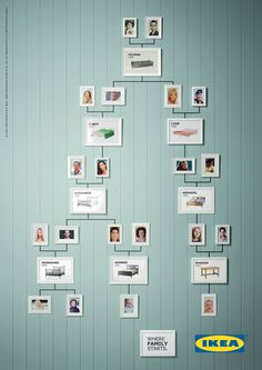 Ikea Family Tree