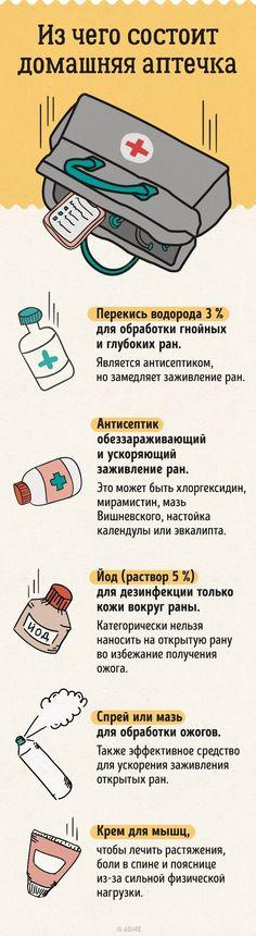 Как правильно собрать домашнюю аптечку, чтобы быть готовым ковсему