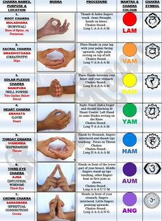 Reiki - Chakra_Balancing_MUDRAS - Amazing Secret Discovered by Middle-Aged Construction Worker Releases Healing Energy Through The Palm of His Hands. Cures Diseases and Ailments Just By Touching Them. And Even Heals People Over Vast Distances. Ayurveda, Chakra Meditation, Reiki Chakra, Kundalini Yoga, Yoga For Chakras, Mantra Meditation, Pranayama, Chakra Mantra, Kundalini Mantra