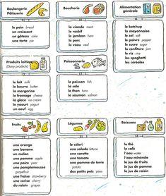 À table!: Vocabulaire