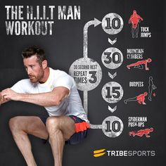 Brand new #wednesdayworkout - the h.i.i.t man workout (not just for men!) 3 rounds of the workout and you'll be pushing yourself hard - plus there's the lesser-known Spiderman push-up variation to test your coordination as well as your strength. How...
