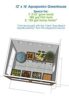 Aquaponics Greenhouse #aquaponics #greenhouse #gardening