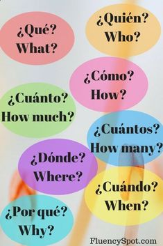 Question words Spanish We all get enthusiastic and motivated when we have just started learning a new language, we learn the greetings and then we are stuck, we don't know what the next step is. Here you can find a step-by-step guide that will lead you through your learning process and help you get out of your beginner phase! learn spanish | learn spanish for adults | learn spanish for kids | learn spanish free | learn spanish fast | Learn Spanish Today | Learn Spanish Free Online
