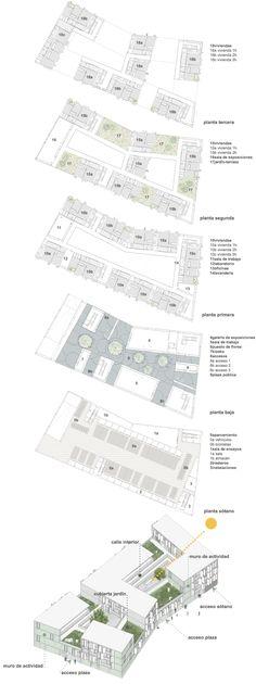 plantas y axonometría, viviendas para artistas,V4J Córdoba, NMBA
