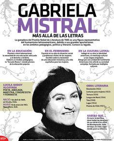 #UnDíaComoHoy pero de 1889 nació la poeta, abogada, maestra, congresista y feminista, #GabrielaMistral  #Infographic