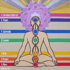 Chakras - I am, I feel, I do, I love, I speak, I see, I understand...