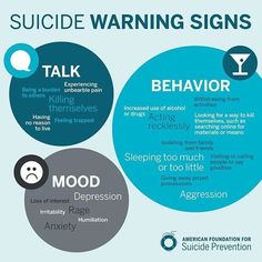Remember warning signs does not mean that a person is suicidal. Clinicians consider multiple factors when screening for suicidal ideation, thoughts, and gestures. Just for your information and to be aware of some of the warning signs. Mental Health Help, Mental Health Awareness, Brain Health, Public Health, Feeling Trapped, Depression Treatment, Warning Signs, Mental Illness, Thoughts