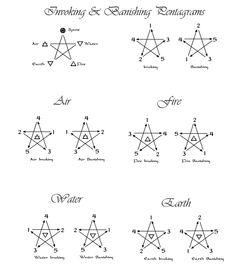invoking & banishing pentagrams