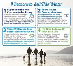 4 REASONS TO SELL THIS WINTER!  SOME HIGHLIGHTS: Buyer demand continues to outpace the supply of homes for sale which means that buyers are often competing with one another for the few listings that are available! Housing inventory is still under the 6-month supply needed to sustain a normal housing market. Perhaps the time has come for you and your family to move on and start living the life you desire. . . . . . . . . . #rotsart #coldwellbanker #coldwellbankerwest #forsale #clientbenefits…
