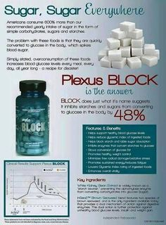 Experts typically point to the over-consumption of simple carbohydrates, sugars and starches as a primary culprit in our declining state of health. The problem with these foods is that they are quickly converted to glucose in the body, which spikes blood-sugar levels and ultimately contributes a range of health problems, particularly over the long-term.  Plexus Block does just what its name suggests— it blocks the absorption of carbs and sugars up to 48%! #loseweight #carbs #sugar #feelgreat